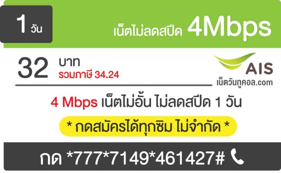 โปรเน็ตไม่ลดสปีด รายวัน ais 4Mbps ไม่ลดสปีด 29 บาท เปลี่ยนเป็น 32 บาท