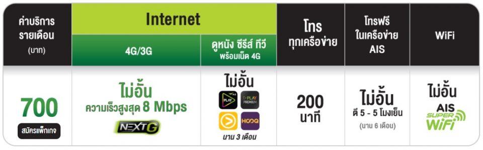 โปรเน็ต AIS 8 Mbps รายเดือน 700 บาท
